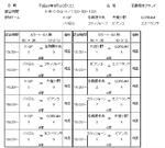 2017年度 5月20日(土)ラグロンリーグU-10 羽島堤外グランド試合結果