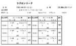 2017年度 6月10日(土)ラグロンリーグU-9 笠松運動公園グランド試合結果