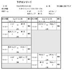 2017年度 6月4日(日)ラグロンリーグU-8 笠松運動公園グランド試合結果