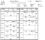 2017年度 7月8日(土)ラグロンリーグU-9 羽島堤外グランド結果
