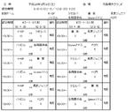 2017年度 9月9日(土)ラグロンリーグU-9 羽島堤外グランド結果