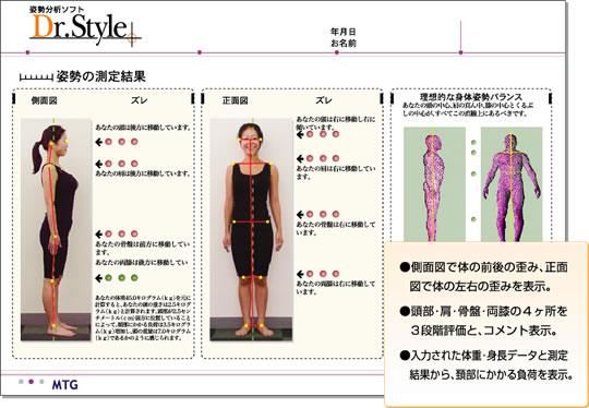 姿勢分析画像